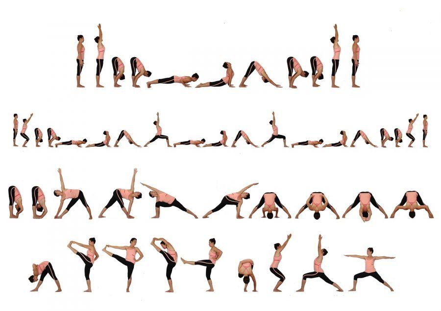 """Memoria per """"Aprirsi ai miracoli"""": Pratica Yoga + Meditazione sul 7°Chakra"""